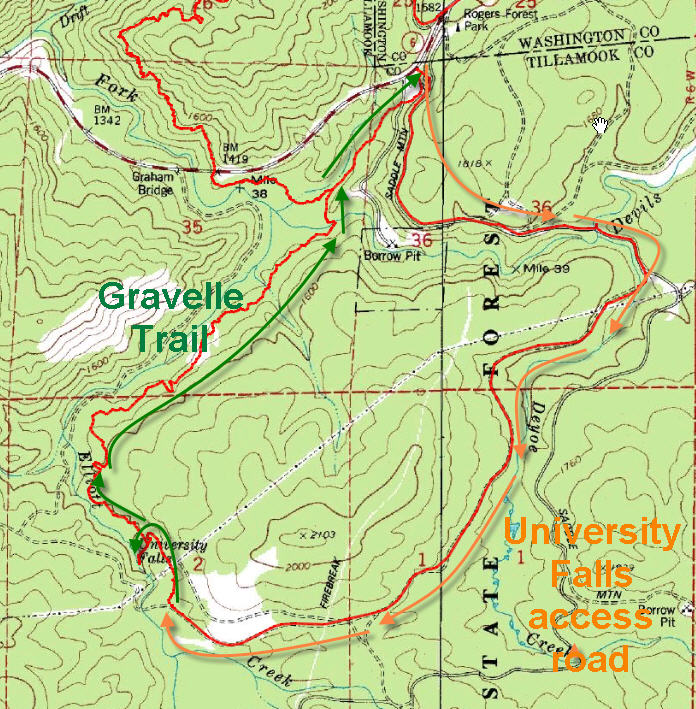 University Falls Gravelle Brothers Trail Forest Hiker - Oregon waterfalls map